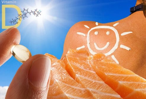 Vitamin D Deficiency Causes Treatment